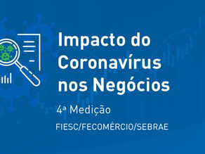 Impacto da pandemia atinge 5,8% do PIB industrial, mas setores já sinalizam retomada de investimento