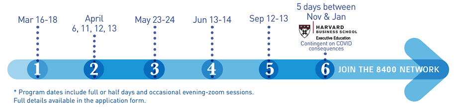 FELLOWSHIP TIMELINE COHORT 4 (1).PNG