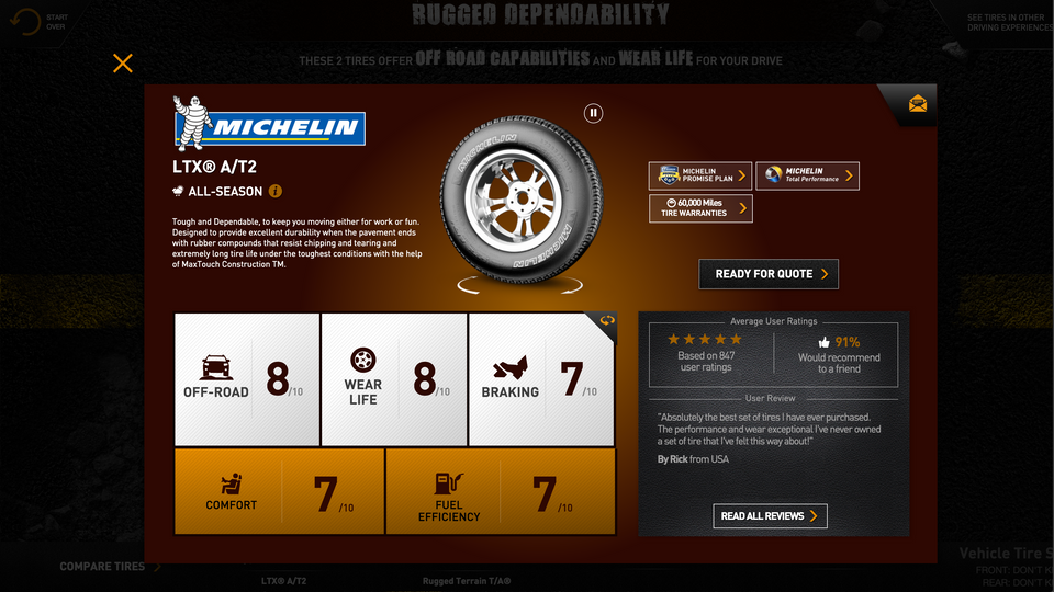 MICHELIN DIGITAL COMMERCE EXPERIENCE