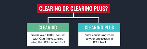 clearing-or-clearing-plus-header.png
