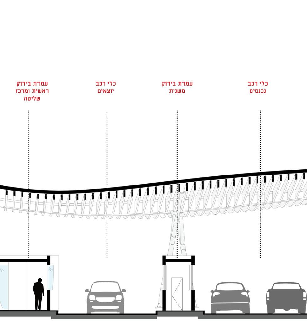 2020.11 - BEN GURION NORTHERN GATE COMP1