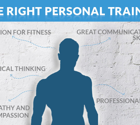 Characteristics of a Successful Fitness Pro