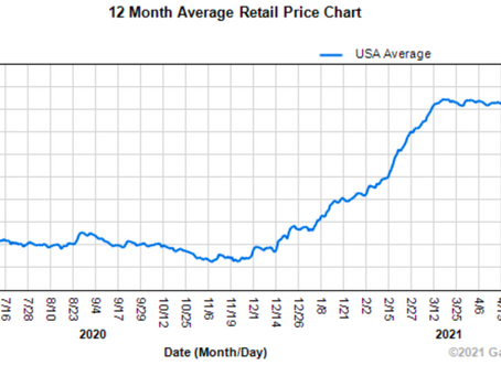 Why are US gas prices over $1 higher than last year?