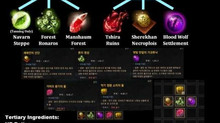 Black Desert Online Rare Treasures - Infinite Potion Guide