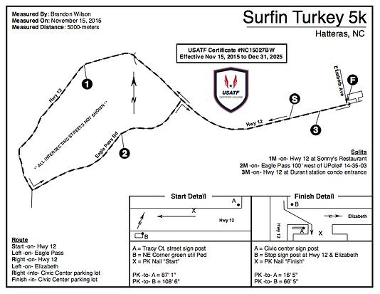 surfin turkey map.png