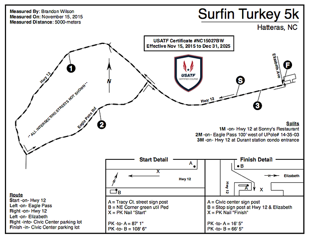 surfin turkey map.png