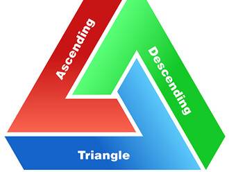 Pyramid Training Principle
