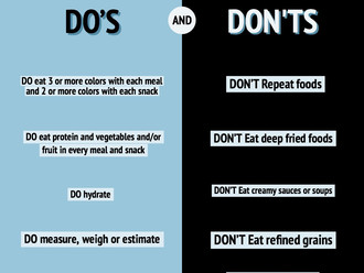 Top 5 Do's and Don'ts on Food Choices