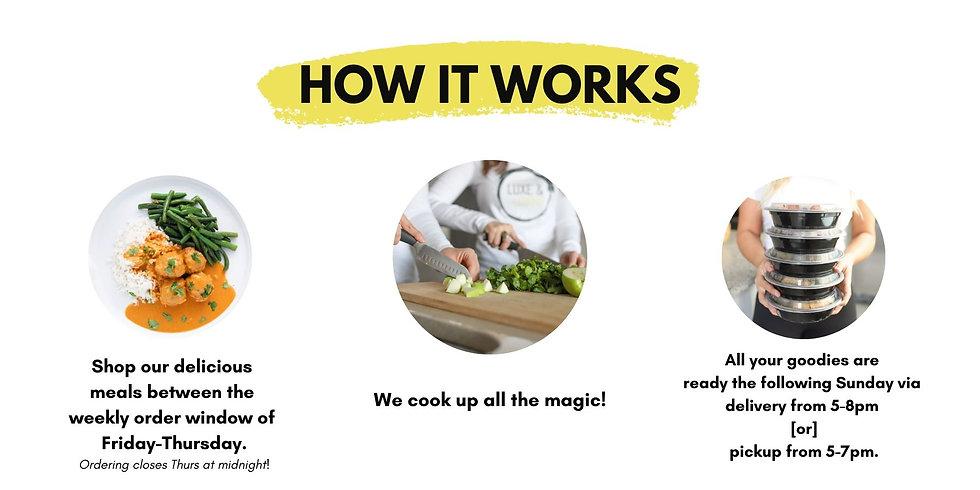 HOW IT WORKS (4).jpg