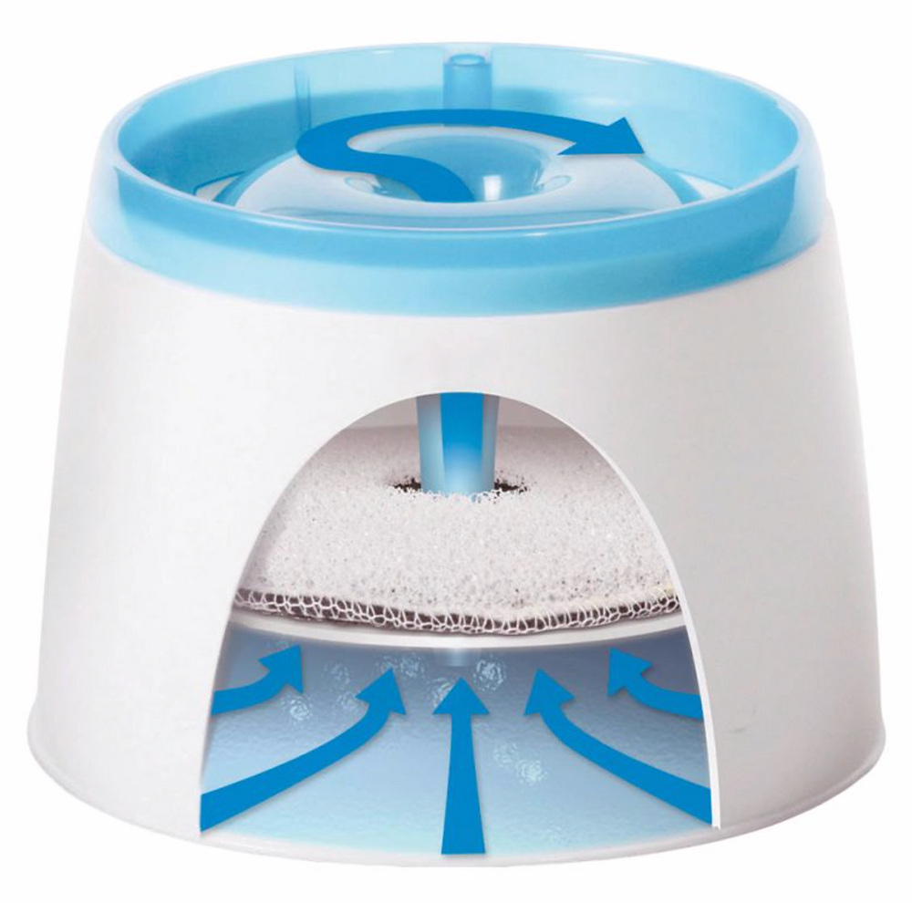 Fontaine à eau Catit Design Fresh & Clear pour chat et petit chien