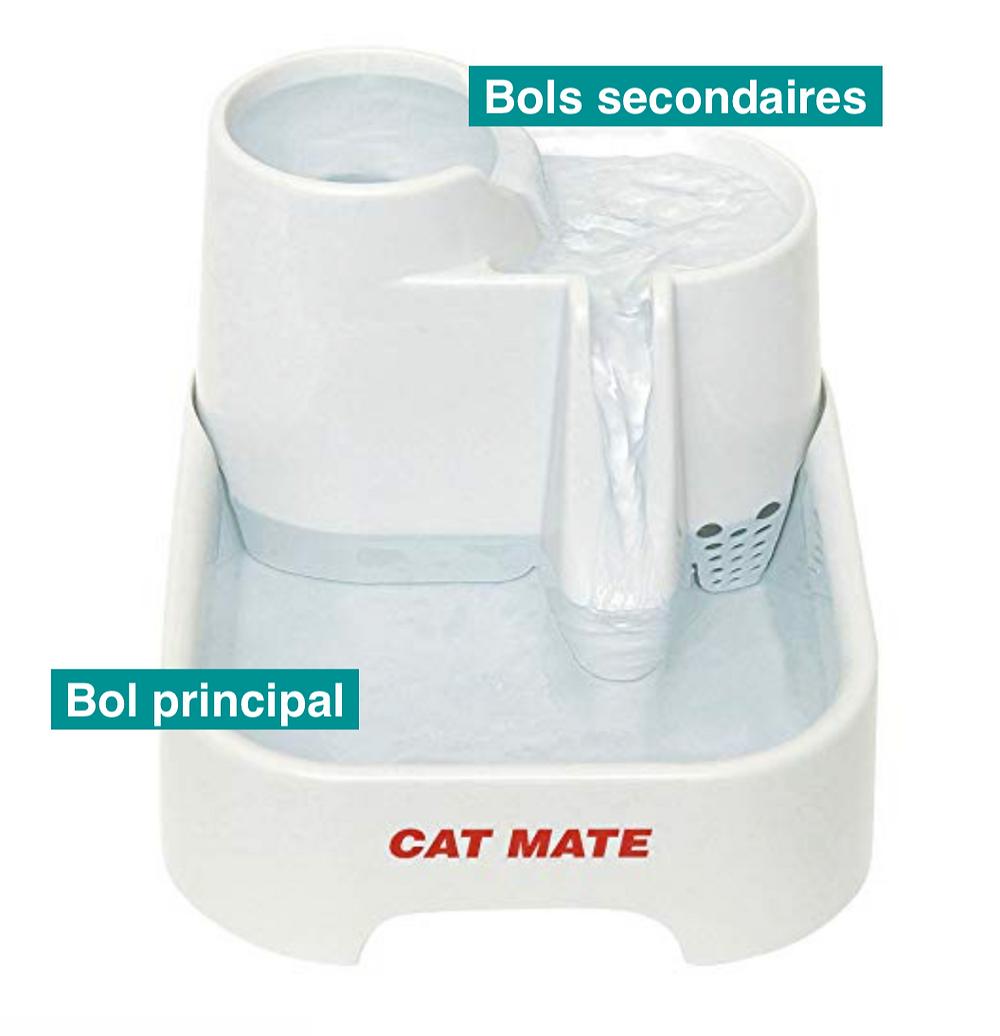 Fontaine avec bol principal et bols secondaires