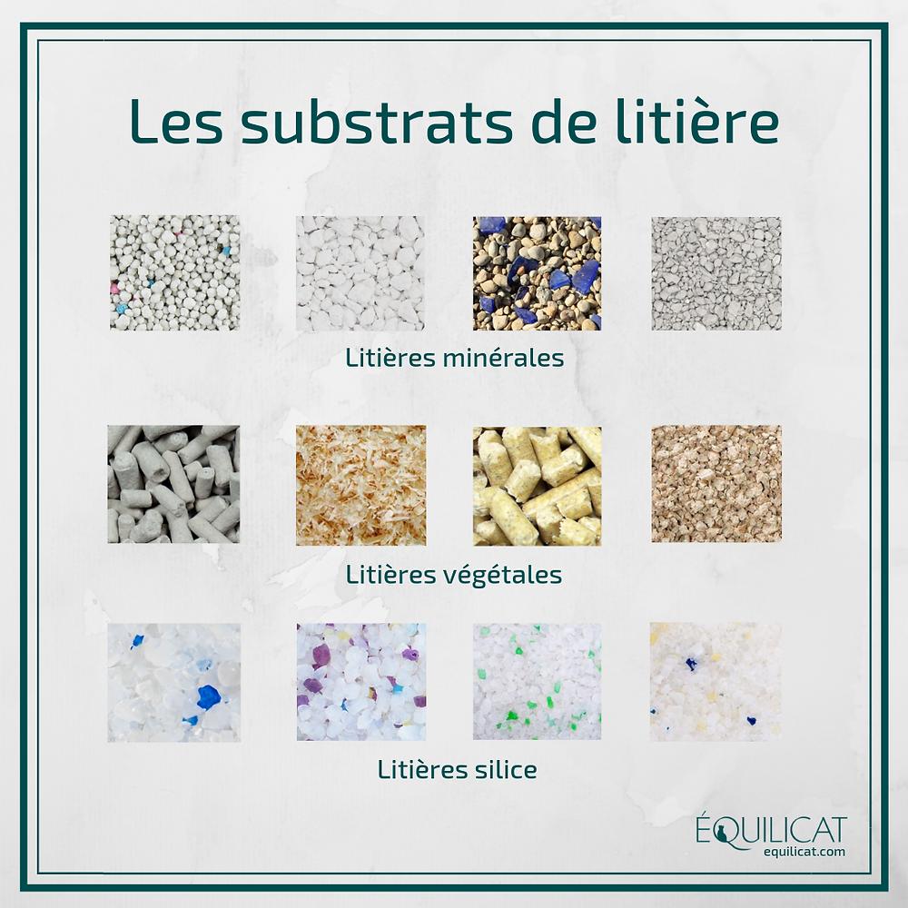 Les différents substrats de litière