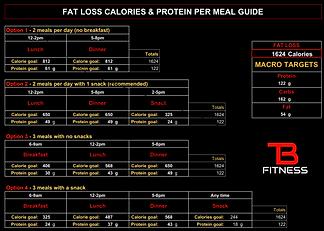 calories per meal guide-2.png