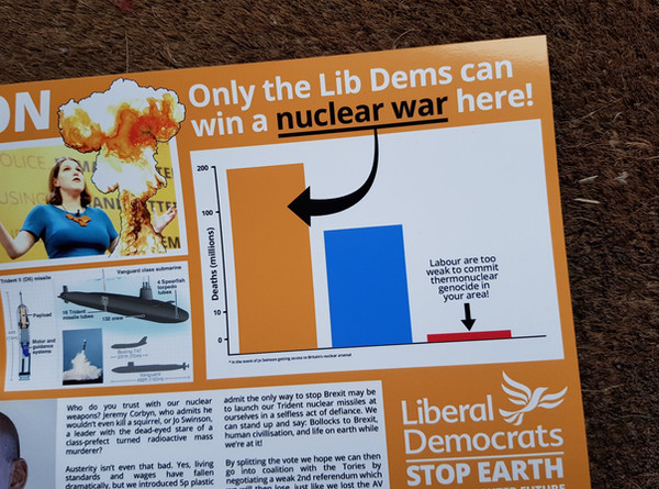 Lib Dem Bar Chart.jpeg