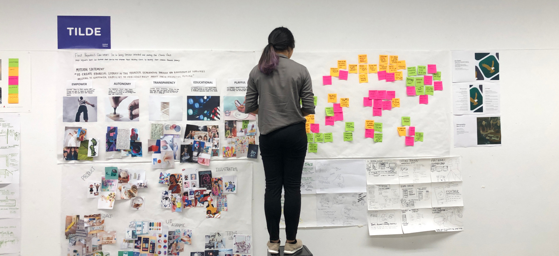Moodboards and Ideation