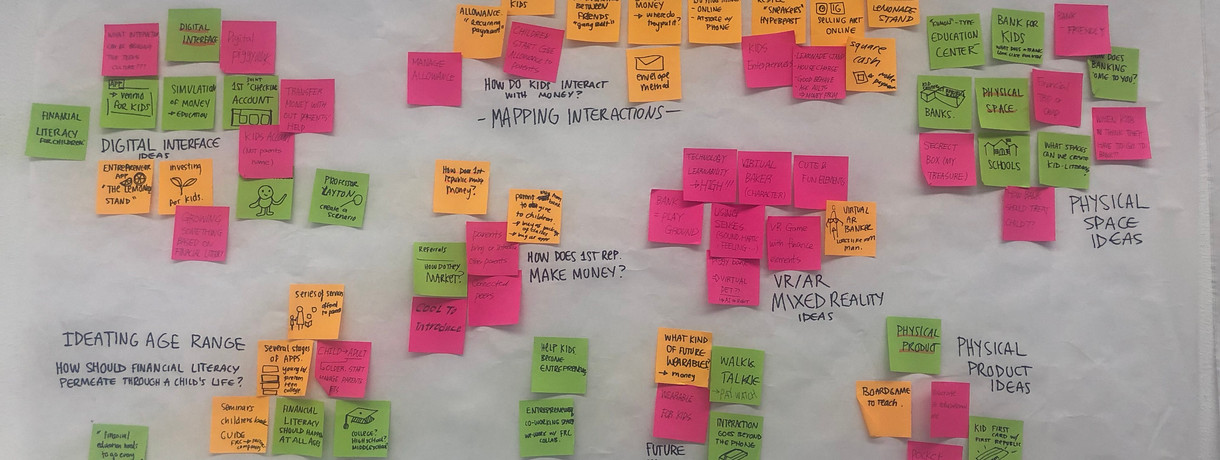 Ideation Brainstorm