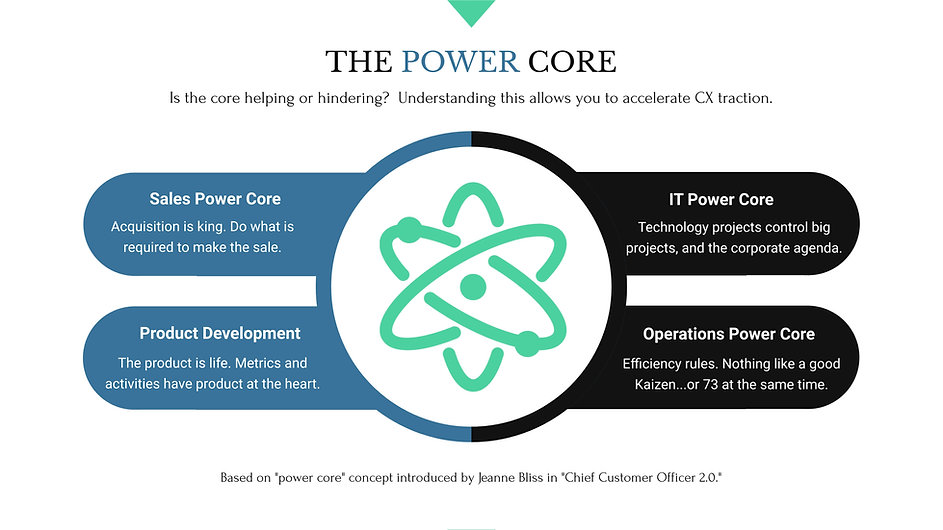 Copy-of-Power-Core.jpg