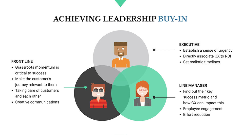 Leadership-Buy-in-Header (1).jpg