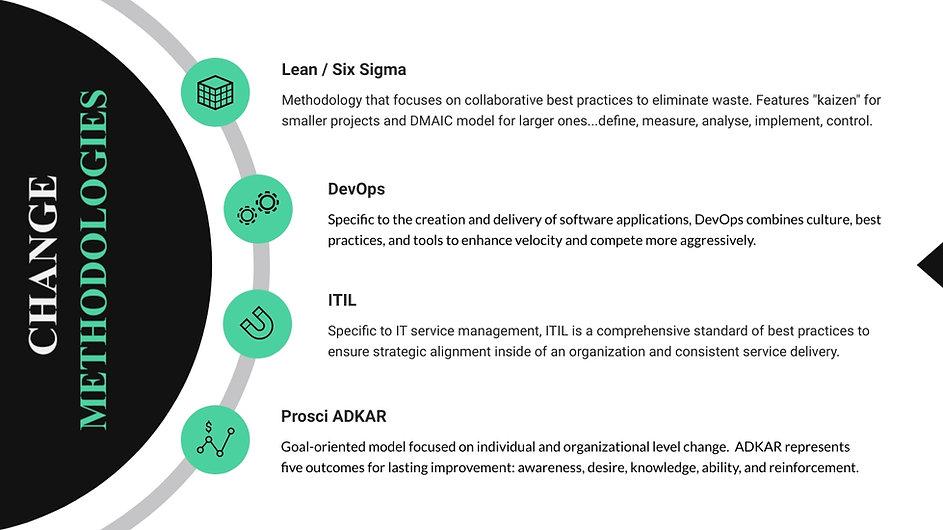Copy-of-Change-Methodologies.jpg