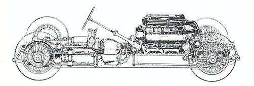 Napier-Railton Chassis.jpg