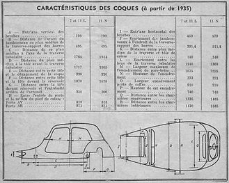 Body Section & Dimensions-1935.jpg