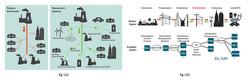 Visual Diagrams: RMIT PhD Candidate