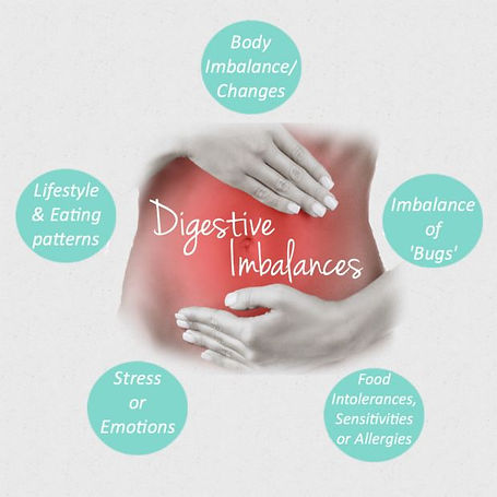 digestive health conditions