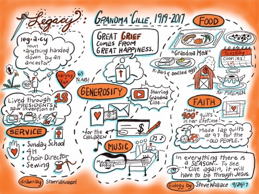Legacy Story Map by Sherrill Knezel .png