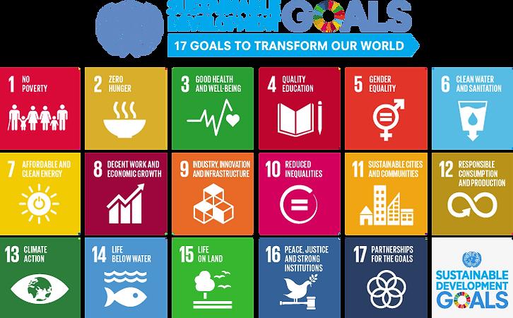english_SDG_17goals_poster_all_languages_with_UN_emblem_1.png