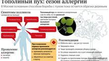 Весенняя аллергия - инфографика.
