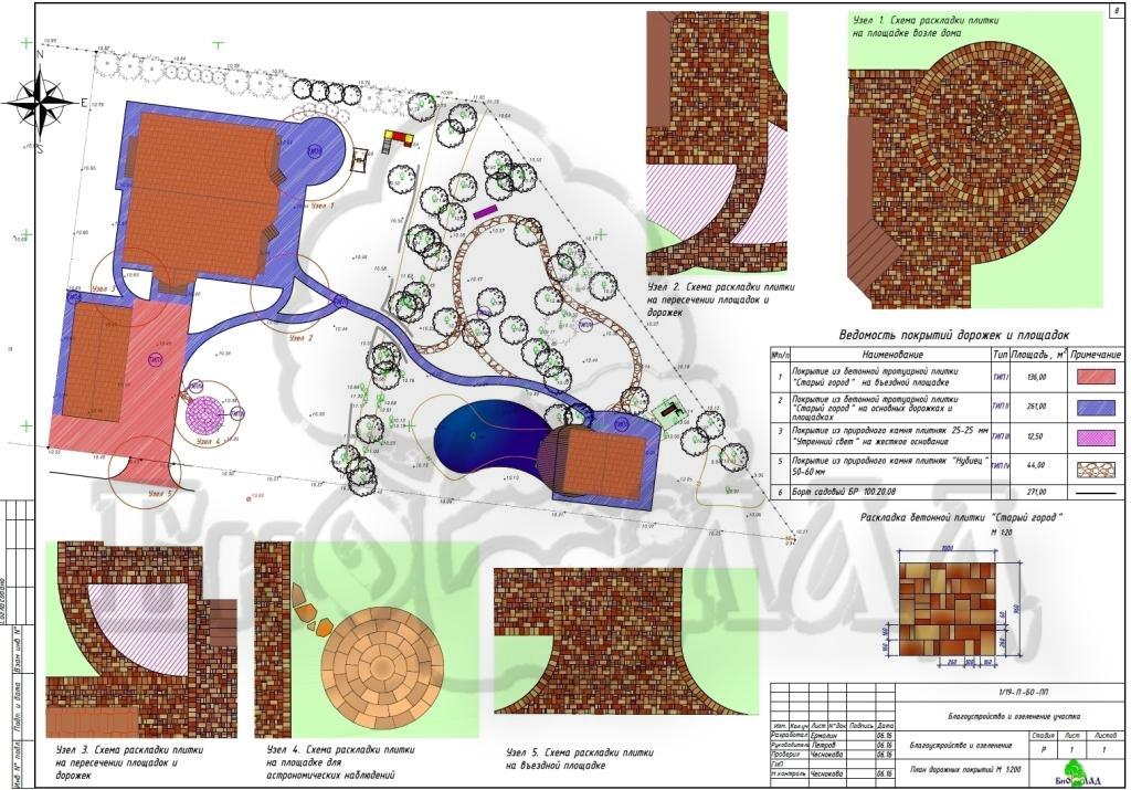 7. План дорожных покрытий