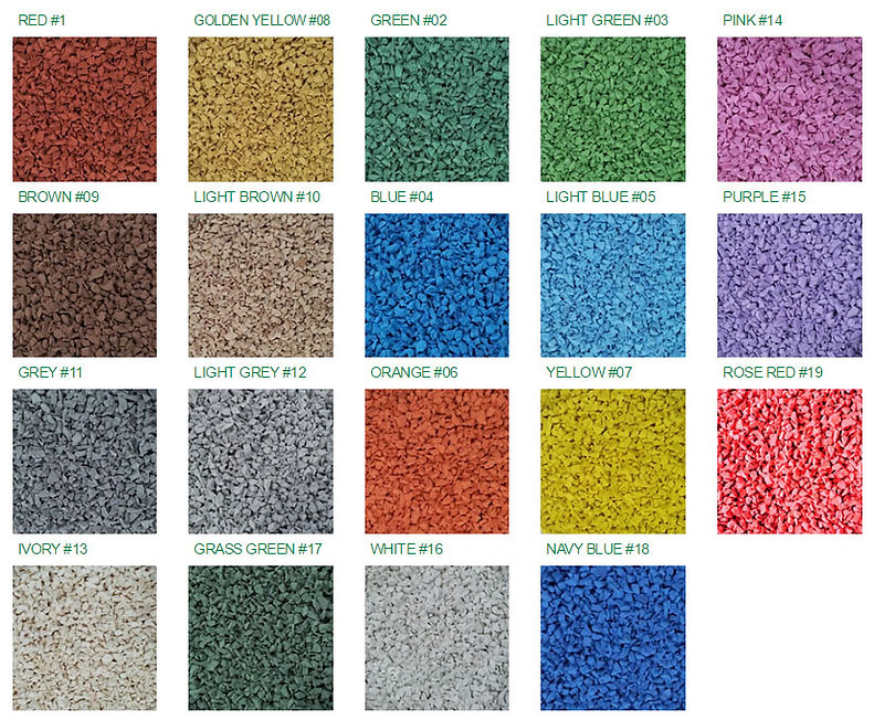 EPMD PIP _ Color Ranges 2.jpg
