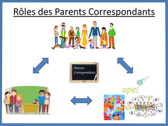 Réunion d'information parents correspondants