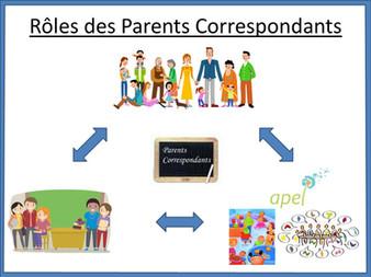 Réunion d'information parents correspondants