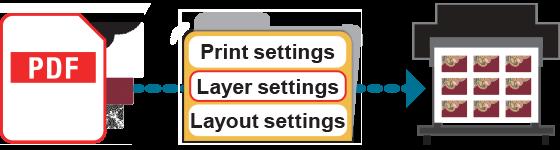 verttelith-multi-layer-printing-pdf.png