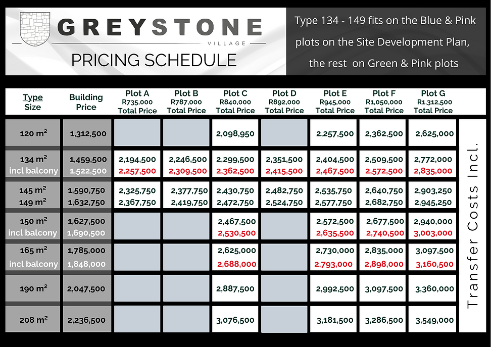 Greystone Prices 17 May 2021 (1).png
