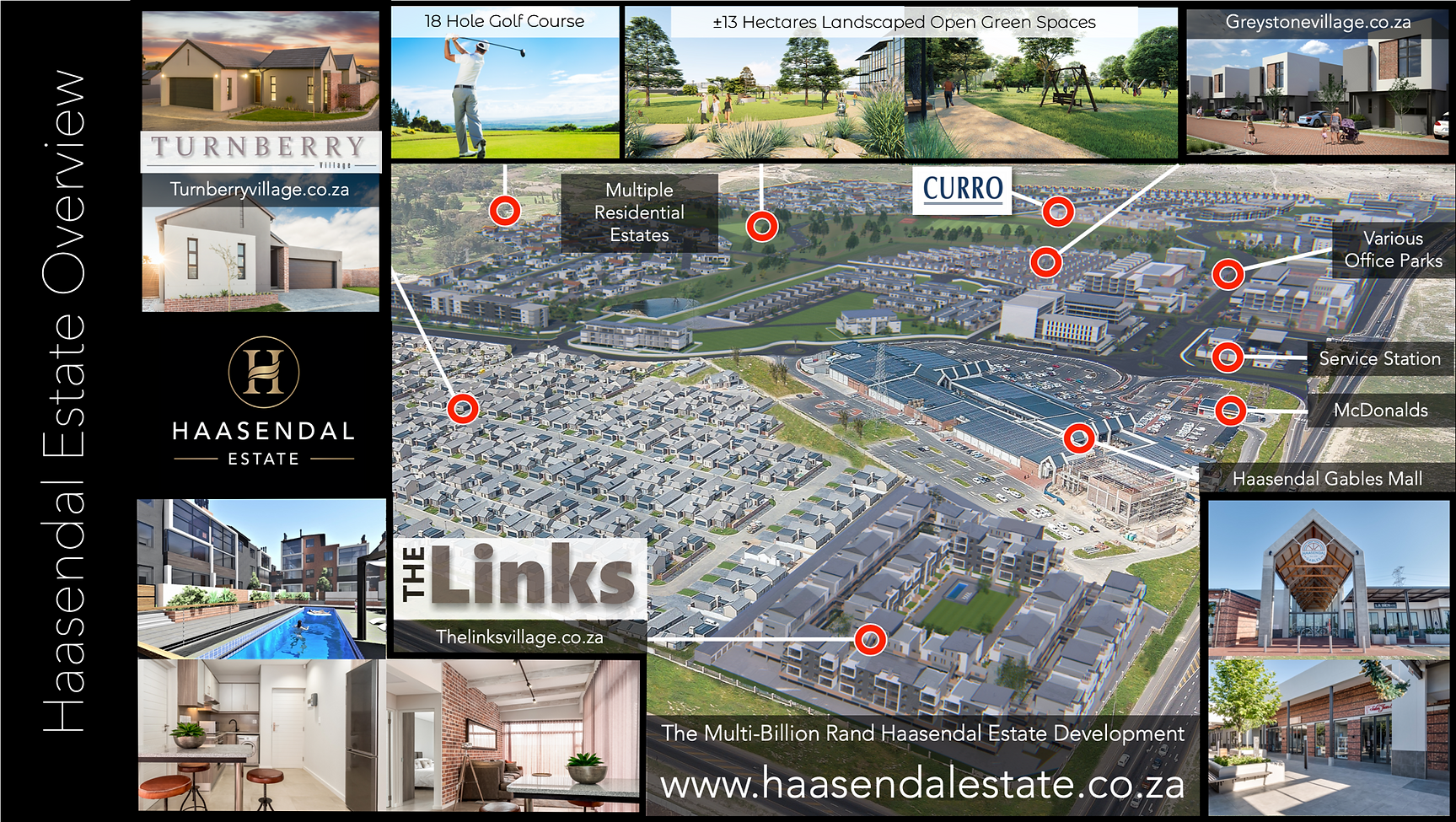 HAASENDAL BIG PIC OVERVIEW.png