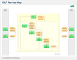 itil-process-map.jpg