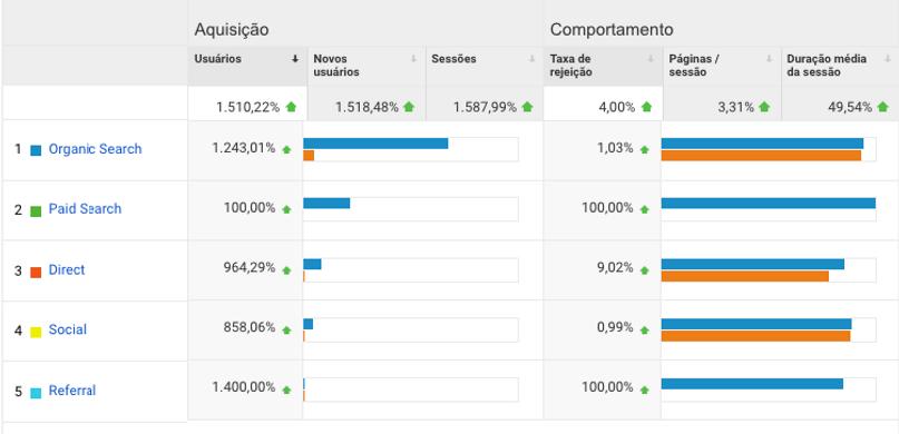 camaais-aquisicao-google-analytcis.png
