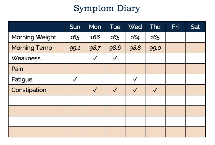 cancer symptom diary