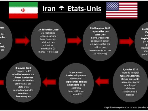 Tensions entre les Etats-Unis et l'Iran : beaucoup de bruit pour rien ?