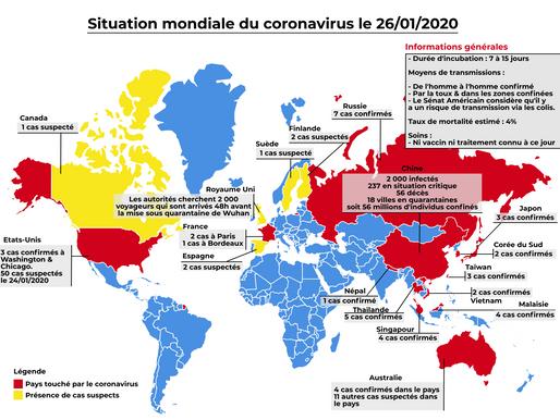Coronavirus : Panique mondiale !