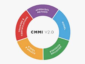 Curso CMMI® V2.0 UPGRADE TRAINING