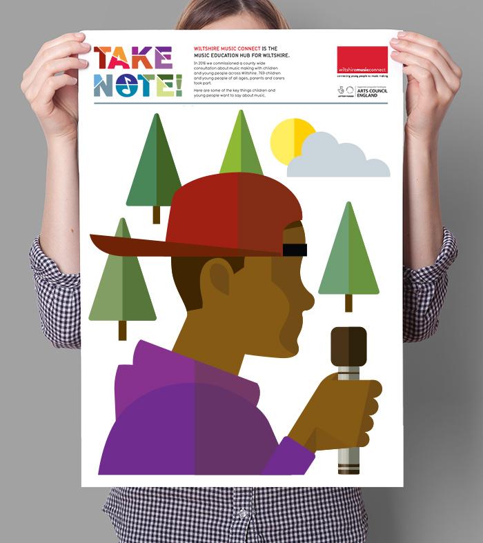 TN-poster_GENRES