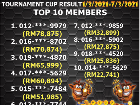 March 2021 Tournament Cup 1/3/2021-7/3/2021 RESULT TOP 10!!!! Join Us Now and Win Extra PRIZE!!!!