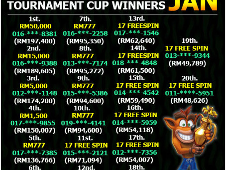 Congratulation to our Tournament Cup Winners January!! Come and join us WIN PRIZE UP TO RM88,888!!!