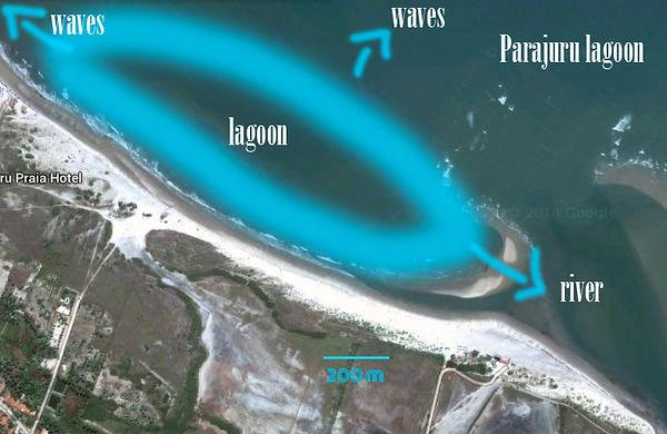 © Castelo Vendom - Parajuru - kitesurfing