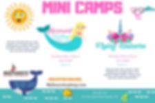 Back of Summer Camps Updated 2019.jpg