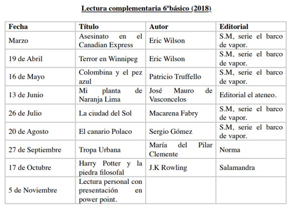 lectura 6to