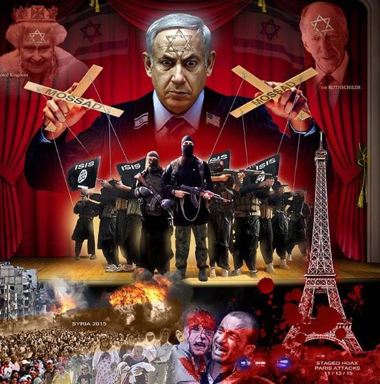 Judeus Sionistas Controlam o Mundo Através da Cabala Negra Iluminati